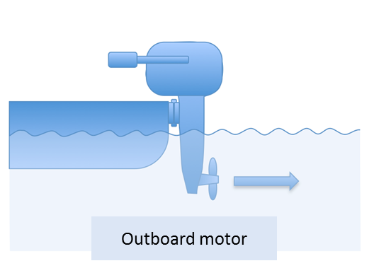 Help Boating: Outboard motor of a ship